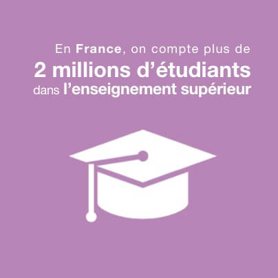 Plus de 2 millions d'étudiants en France